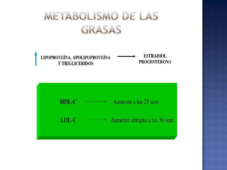 Hiperglicemia postprandial