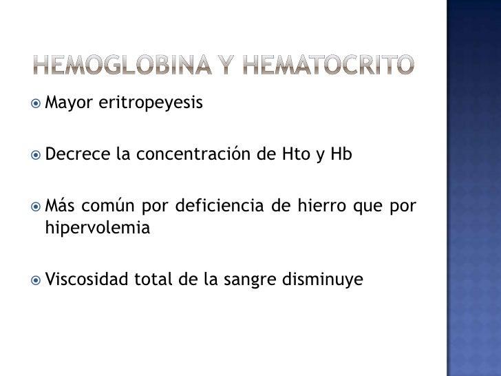 Aumenta afinidad de la Hb materna por el O2 (efecto Bohr)</li></li></ul><li>