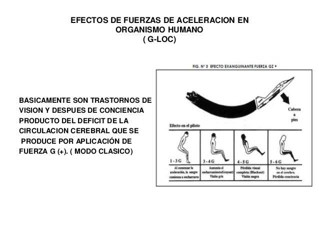 Fisiologia del vuelo, efectos del vuelo en la fisiología de los pilot…