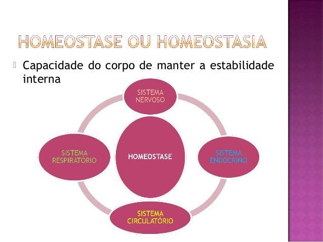 Fisiologia Humana 1 - Introdução à Fisiologia Humana