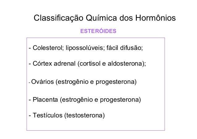 Classificação Química dos Hormônios ESTERÓIDES  - Colesterol; lipossolúveis; fácil difusão; - Córtex adrenal (cortisol e a...