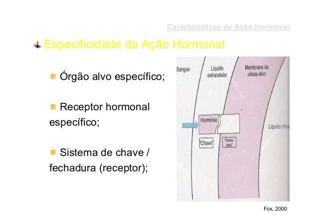 Características da Ação Hormonal  Especificidade da Ação Hormonal Órgão alvo específico; Receptor hormonal específico; Sis...