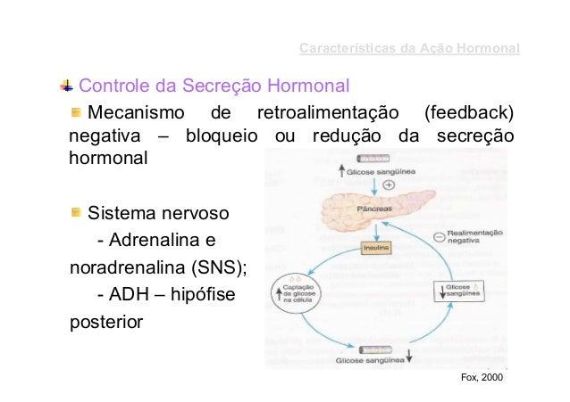 Características da Ação Hormonal  Controle da Secreção Hormonal Mecanismo de retroalimentação (feedback) negativa – bloque...