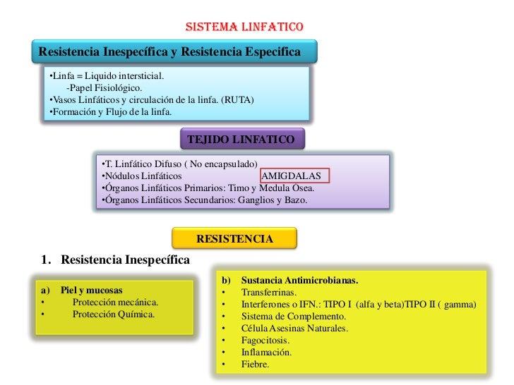 SISTEMA LINFATICO<br />Resistencia Inespecífica y Resistencia Especifica<br /><ul><li>Linfa = Liquido intersticial.</li></...
