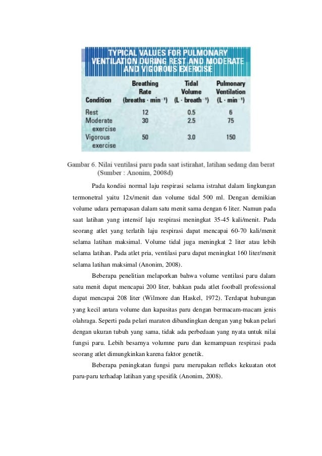 Laju Respirasi Hewan Respiration Rate of Animals