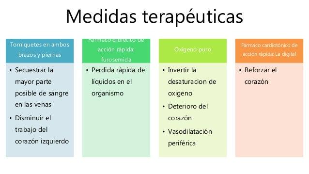 Medidas terapéuticas Torniquetes en ambos brazos y piernas • Secuestrar la mayor parte posible de sangre en las venas • Di...