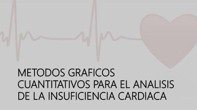 METODOS GRAFICOS CUANTITATIVOS PARA EL ANALISIS DE LA INSUFICIENCIA CARDIACA