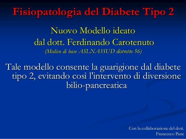 Fisiopatologia del Diabete Tipo 2 Nuovo Modello ideato dal dott. Ferdinando Carotenuto (Medico di base ASLNA3SUD distretto...