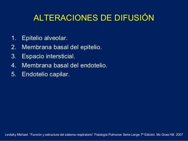 ALTERACIONES DE DIFUSIÓN1. Epitelio alveolar.2. Membrana basal del epitelio.3. Espacio intersticial.4. Membrana basal del ...
