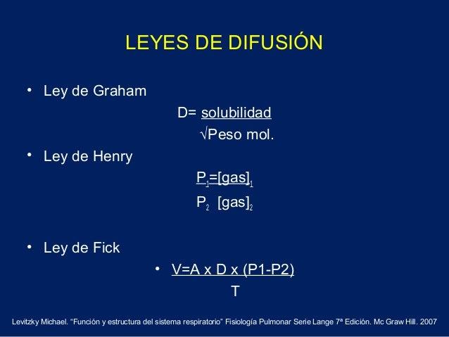 LEYES DE DIFUSIÓN• Ley de GrahamD= solubilidad√Peso mol.• Ley de HenryP1=[gas]1P2 [gas]2• Ley de Fick• V=A x D x (P1-P2)TL...