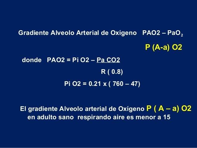 Gradiente Alveolo Arterial de Oxígeno PAO2 – PaO2P (A-a) O2donde PAO2 = Pi O2 – Pa CO2R ( 0.8)Pi O2 = 0.21 x ( 760 – 47)El...