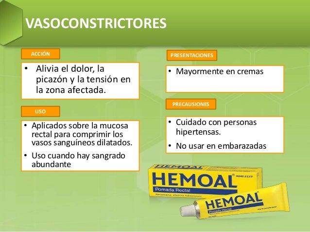 Fisiopatología de-las-hemorroides