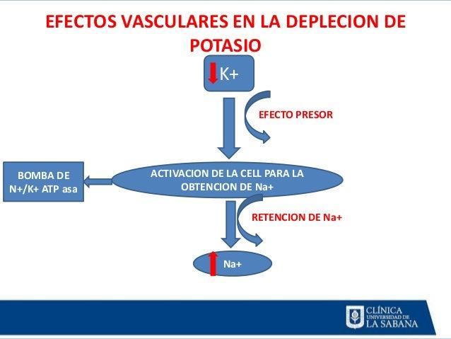 Consejos sobre cómo enseñar Hipertensión cardiaca