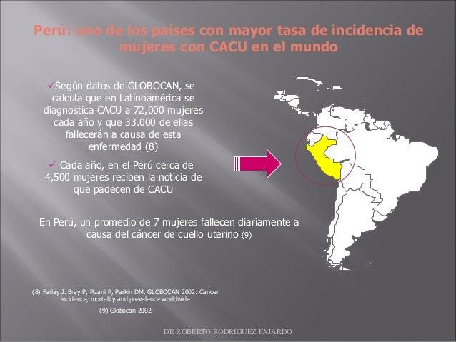 Según datos de GLOBOCAN, se calcula que en Latinoamérica se diagnostica CACU a 72,000 mujeres cada año y que 33.000 de el...