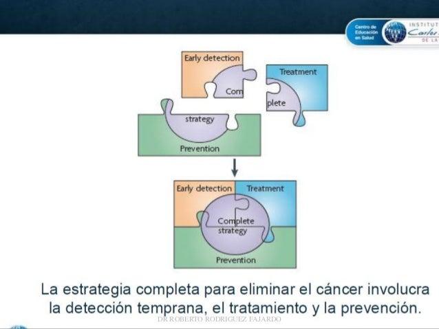 Fisiopatologia del cáncer de cuello uterino