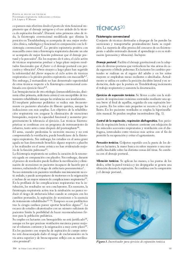 Fisioterapia respiratoria indicaciones y técnica