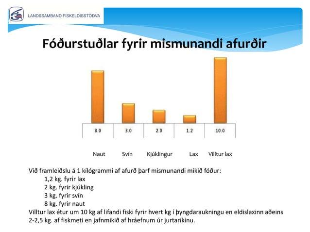  Um 50% hluti fiskafóðurs er fiskimjöl og lýsi  Útflutningur fiskimjöli og lýsi frá Íslandi var um 180 þús. tonn 2012  ...