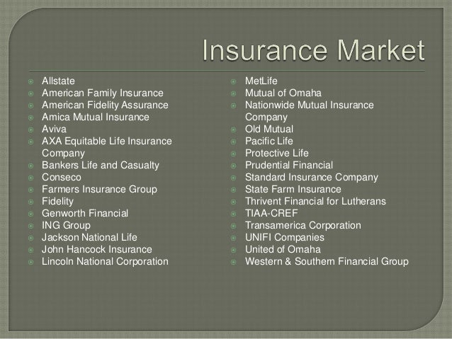 Financial markets in USA - An introduction