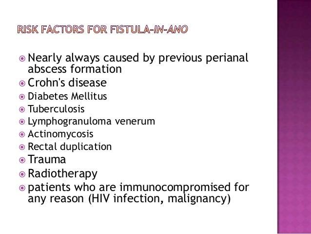 Anal fistula and hiv