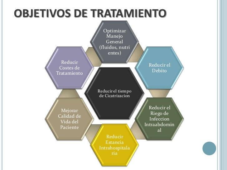 PRINCIPIOS DE TRATAMIENTO1.    Soporte nutricional2.    Control de la fístula/protección de la piel3.    Caracterizacion d...