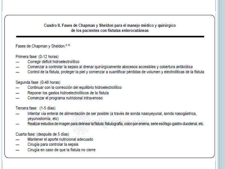 TRATAMIENTO CONSERVADOR Corregir         hipovolemia   Administracion IV    Reemplazar con una solucion isotonica     b...