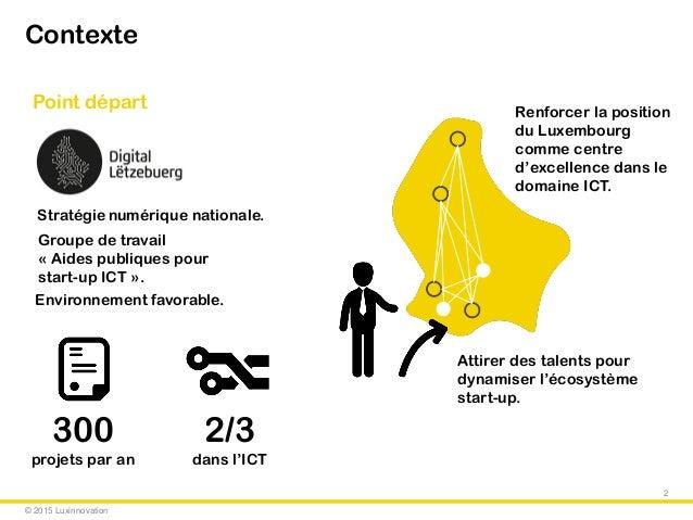 © 2015 Luxinnovation Contexte Point départ Stratégie numérique nationale. Renforcer la position du Luxembourg comme centre...