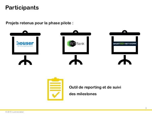 © 2015 Luxinnovation Participants Projets retenus pour la phase pilote : 8 Outil de reporting et de suivi des milestones