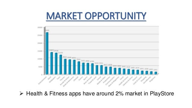 Fitness Star - An Android app marketing plan Slide 2