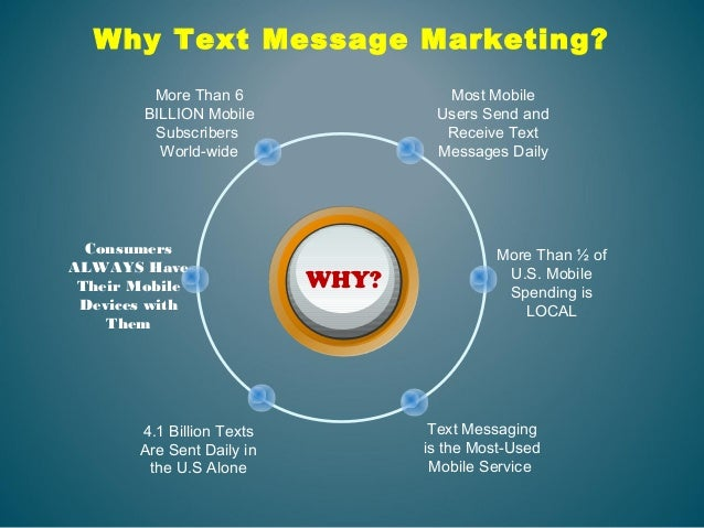 Let S View An Infographic Describing Actual To The Simplicity Behind Sms Messages And How It Fits For Marketing Business