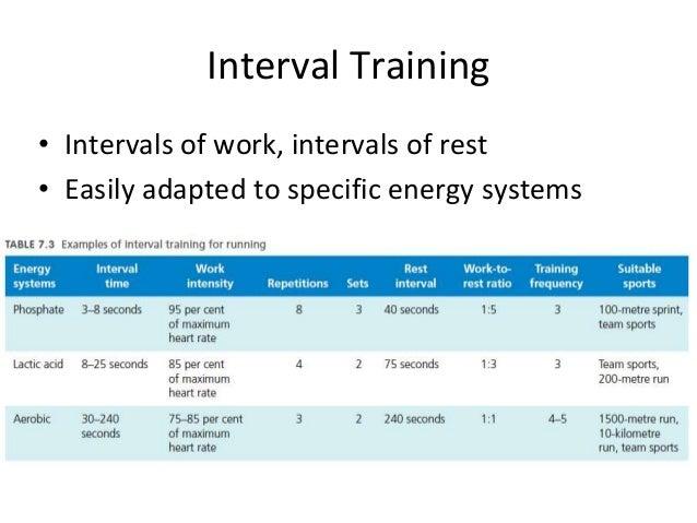 principles of weight training pdf