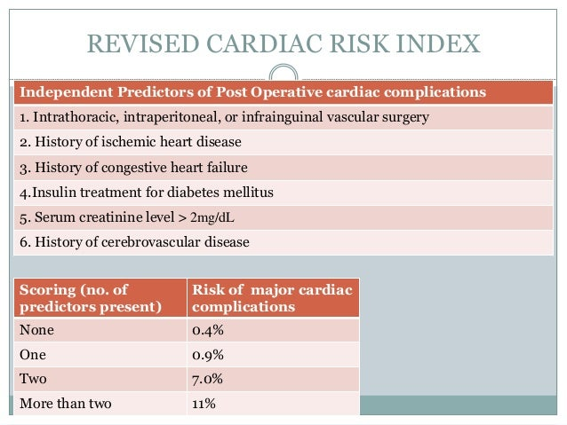 Fitness for non cardiac surgery 2