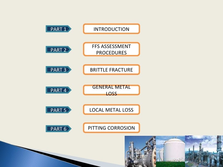 FFS ASSESSMENT PROCEDURES INTRODUCTION PITTING CORROSION LOCAL METAL LOSS GENERAL METAL LOSS BRITTLE FRACTURE PART 1 PART ...