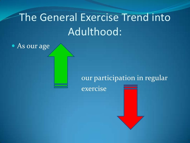 youth risk factors that affect cardiovascular fitness in adulthood