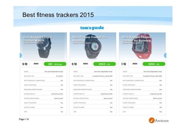 Fitness tracker devices market study page 14 best fitness trackers 2015 malvernweather Choice Image