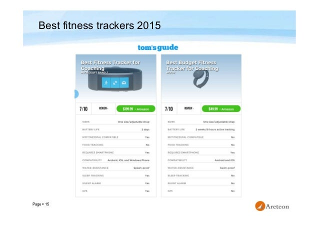 Fitness tracker devices market study page 15 best fitness trackers 2015 malvernweather Choice Image