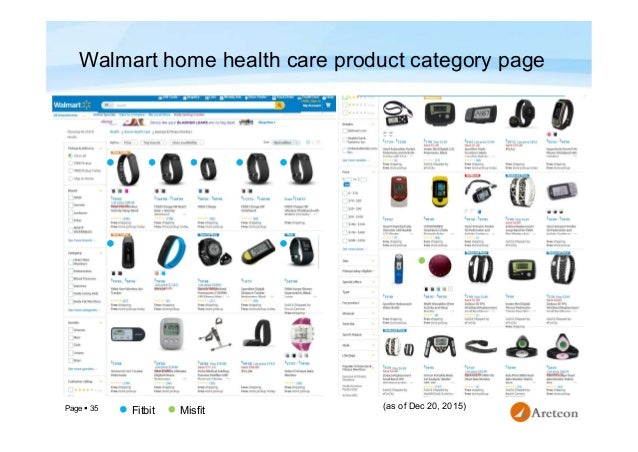 Fitness tracker devices market study 35 page 35 walmart home malvernweather Choice Image