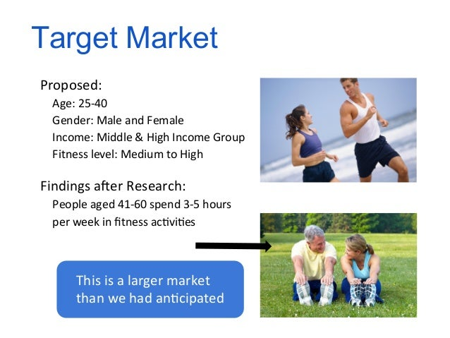Market Research to determine the need of an online integrated fitness…