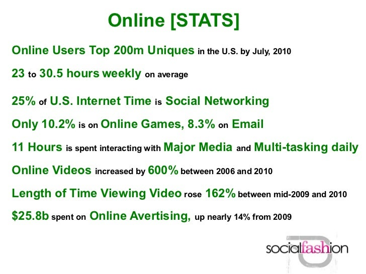 Online [STATS]Online Users Top 200m Uniques in the U.S. by July, 201023 to 30.5 hours weekly on average25% of U.S. Interne...