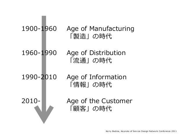 顧客価値+ ビジネスの実現 =サービスデザイン