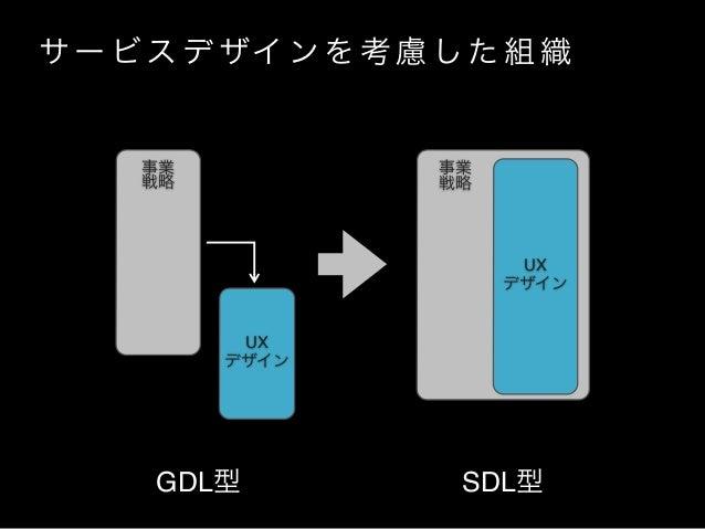 ビジネスモデルジェネレーション / 翔泳社