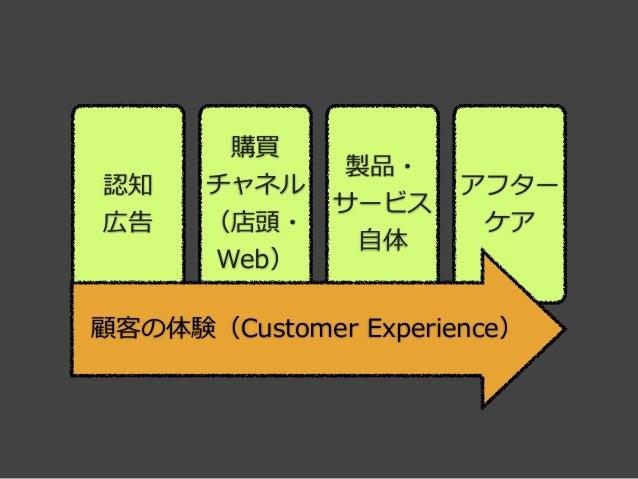 Customer Journey Map 「経験」にまつわるストーリーを 深く、豊かに表現する⽅方法 by Chris Risdon from Adaptive Path @ IA Summit 2012