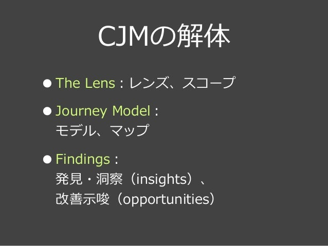 Journey Model •⾏行行動  •タッチポイント  •ステージ Research & Planning Shopping Booking Post-Booking, Europe Experience Map Kayak, co...