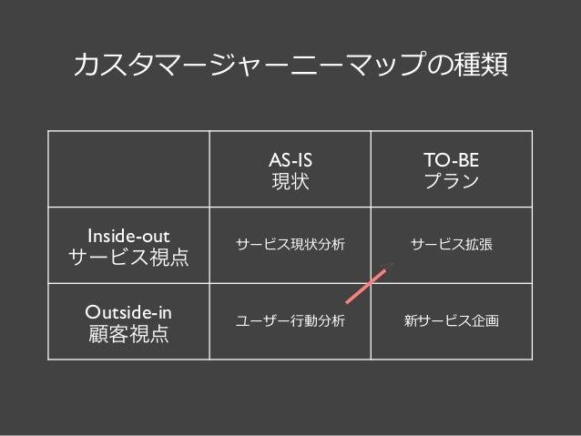 サービスデザインの時代_ FITS2015