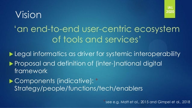 Legal Informatics and Interoperability patterns supporting the Greek Executive State Slide 3