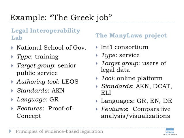 """Example: """"The Greek job"""" Legal Interoperability Lab The ManyLaws project  National School of Gov.  Type: training  Targ..."""