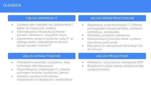 FitSM by Cloudica Slide 3