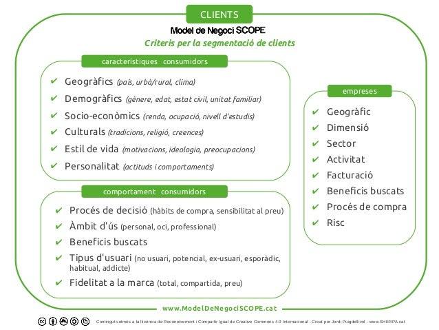 www.ModelDeNegociSCOPE.cat CLIENTS ✔ Geogràfics (país, urbà/rural, clima) ✔ Demogràfics (gènere, edat, estat civil, unitat...