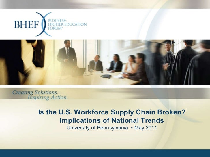Is the U.S. Workforce Supply Chain Broken? Implications of National Trends University of Pennsylvania  ▪ May 2011