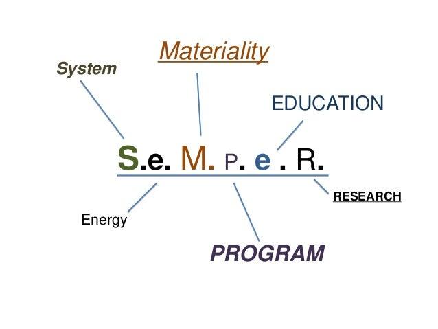 S.e. M. P. e . R.  System  EDUCATION  Materiality  PROGRAM  Energy  RESEARCH