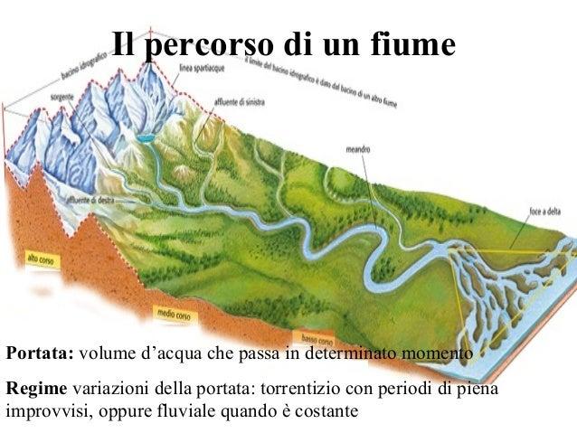 Il fiume - Letto di un fiume ...